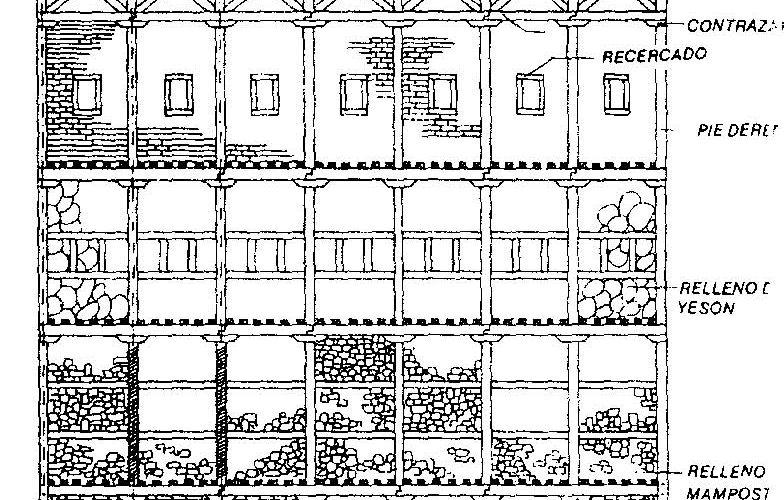 Detalle de muro entramado. Estructura típica de la arquitectura de Madrid
